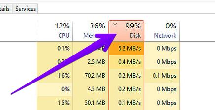 high cpu and disk usage windows 10